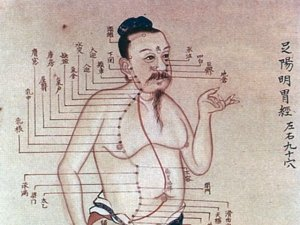 Los Meridianos en la Medicina Tradicional China